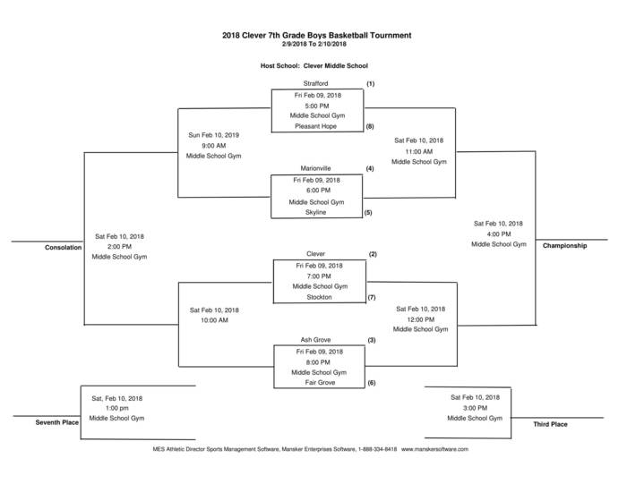7th Grade JH Boys Basketball Tournament 2-9/2-10